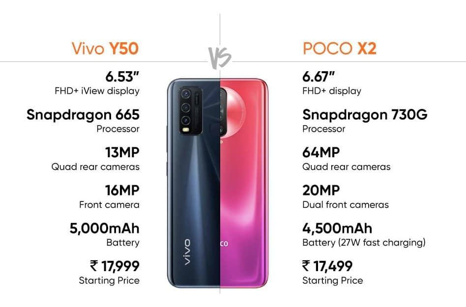 POCO-X2-vs-Vivo-Y50